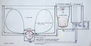 Diagram of a settlement chamber from a bottom drain